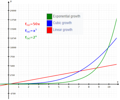 Exponential_2018-05-03.png