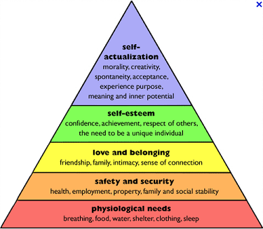 maslow_2018-01-09.png
